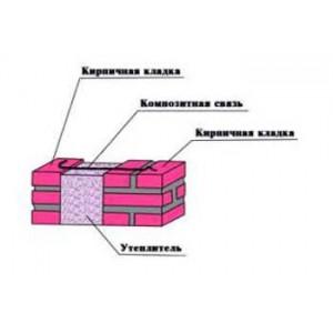 Гибкие базальтопластиковые связи Матек L300